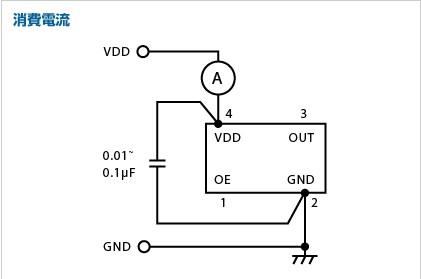 晶体振荡器回路检测-晶振电路
