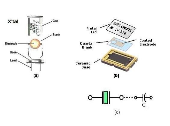 石英晶振的工艺流程