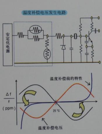 教你最简单的【有源晶振】焊接方法!