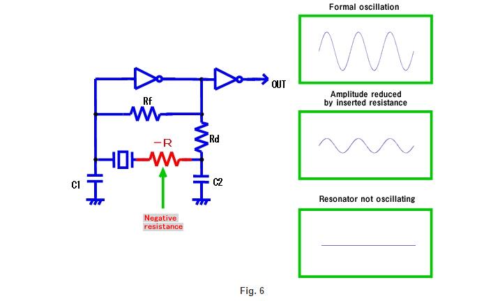 进口kds晶振,dsa221sj石英晶振,压控温补振荡器