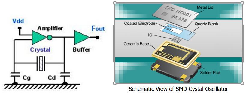 •xo是由石英晶体谐振器的振荡电路ic集成在